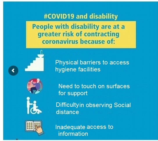 COVID 19 and Disability